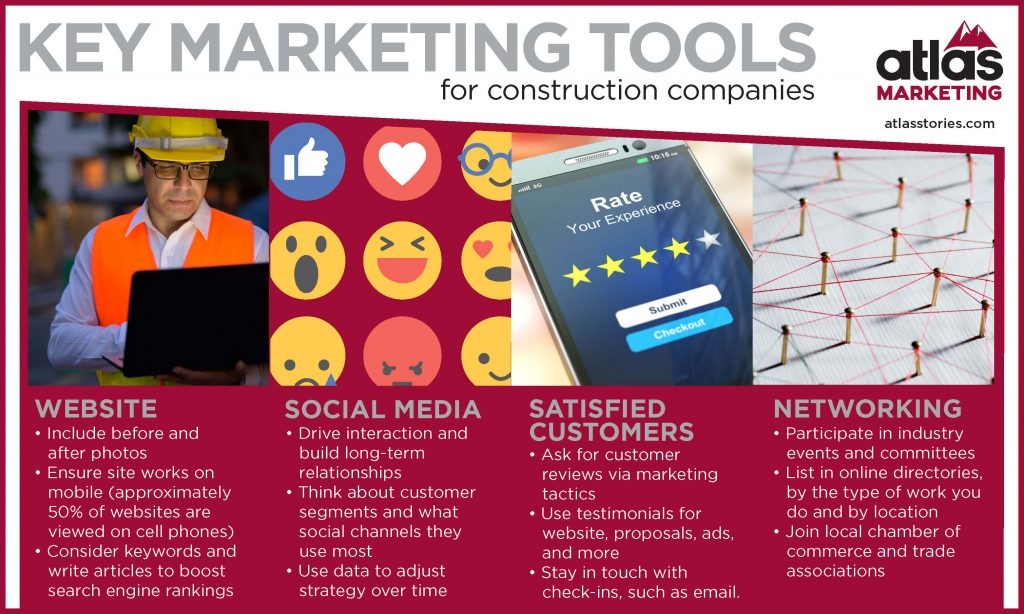 construction marketing tools